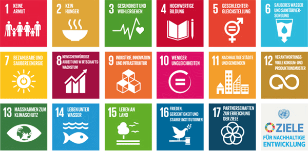 "Icons der 17 ""Sustainable Development Goals"" (SDG) der UNO"